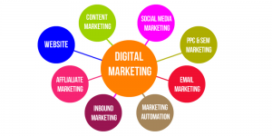 """Digital Marketing Is For Everyone"" Yes It Is"